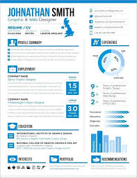 Visual Cv Builder Top 10 Visual Resume Tools And Templates To Create Best