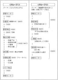 列島縦断ネットワーキング 京都 京都の観光ガイドは手話メイト仮称