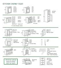 Kitchen Cabinet Standard Dimensions Widths Depth Of Sizes