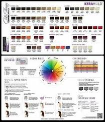 Color Therapy Chart Details About Kerahold Permanent Hair Color Keratin Complex Color Therapy 3 5 Oz Nib Yc