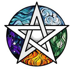 Wiccan Symbols And Meanings Chart Wiccan Symbols And Their Meanings Mythologian
