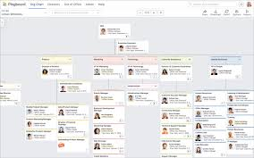 Bamboohr Integration For Automated Org Charts Pingboard