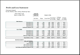 profit and loss form simple income statement example simple profit loss template free