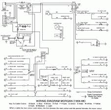 wiring diagram for a water pressure switch wiring water pump pressure switch wiring diagram the wiring on wiring diagram for a water pressure switch
