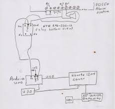wiring diagram image wiring diagram how to text yourself when your pc1550 home security system on wiring diagram