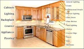 how much does it cost to refinish cabinets how much does it cost to refinish cabinets