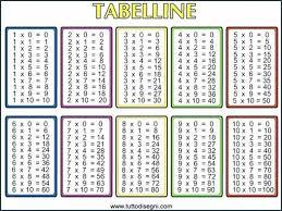 12x12 Multiplication Chart Pdf 47 Logical 12x12 Multiplication Chart Pdf