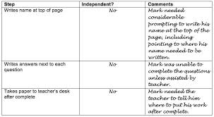 markstepslg jpg determining appropriate curriculum modifications