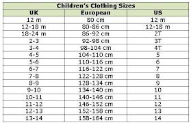 36 Circumstantial Euro Dress Size Chart