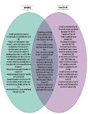 Compare And Contrast Beowulf And Grendel Venn Diagram Beowulf Venn Diagram 1 Pdf Heaney 710 835 Raffel 49 51