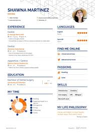 Dentist Resume Example And Guide For 2019