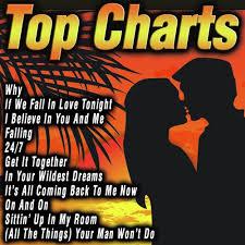 Who Do U Love Lyrics The Pop Group Only On Jiosaavn