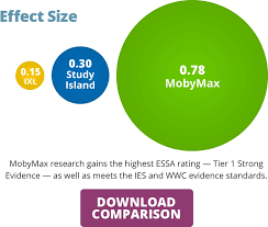 Ixl Progress Chart Prove 20 Mobymax