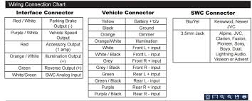 pioneer deh 1850 wiring diagram boulderrail org Pioneer Deh Wiring Diagram free download mesmerizing wiring diagram for pioneer deh 150mp wiring pioneer deh wiring diagram for 1997 ram 1500