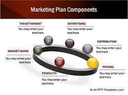 Marketing Strategy Powerpoint Presentation Template