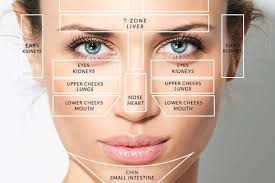 Acne Face Chart Acne Face Map Can Understanding It Help Reduce Your Acne