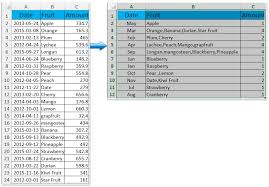 Excel Chart Count By Month How To Count The Number Of Occurrences Per Year Quarter