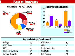 Uwti Stock Quote Inspiration Uwti Stock Options