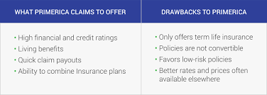 Primerica Life Insurance Review What They Arent Telling You