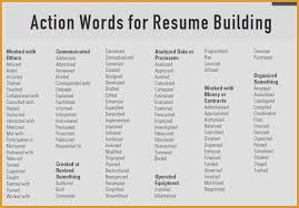 Action Words For Resume Interesting Resume Action Words Present Power Words Resume Words For Cover