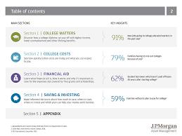College Planning Essentials J P Morgan Asset Management
