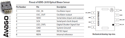 optical mouse note that adns 2610 contains an image acquisition system ias a digital signal processor dsp and a two wire serial port