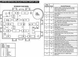 ford ranger fuse box schematic and wiring diagrams 93 ford ranger fuse box diagram detailed wiring diagrams 2001 ford ranger fuse box at