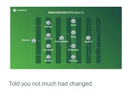 View the latest comprehensive manchester city fc match stats, along with a season by season archive, on the official website of the premier league. Possible Best Xi Mancity De Bruyne Manchester City Told You So
