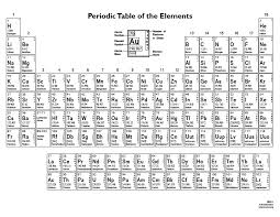 Printable Periodic Table Of Elements With Names Printable Periodic Table Of Elements Black And White Download Them