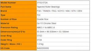 Roller Bearing Size Chart Mm Double Row 375d 372a Inch Tapered Roller Bearing Size