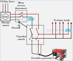 wiring diagram generator to home wire center \u2022 Generator Backfeed Cord home generator wiring diagram wiring diagram chocaraze rh chocaraze org wiring diagram generator backfeed wiring diagram generator backfeed