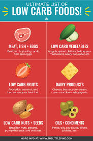 Low Carb Foods Your Guide To Foods Youll Actually Enjoy