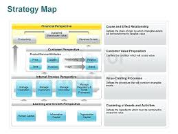 Relationship Map Template Strategy Map Powerpoint Template Business Customer And Marketing