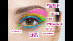 eye makeup tutorial step by step guide for beginners easy and simple eye shadow tips kaur tips