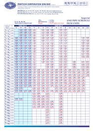 Sprinkler Pipe Schedule Chart Stainless Steel Pipe Span Chart Www Bedowntowndaytona Com