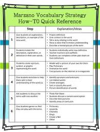 Marzano Vocabulary Strategy Quick Reference And Student