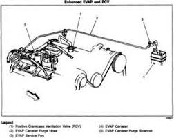 gm wire oxygen sensor wiring diagram images hyundai accent 1999 chevy suburban oxygen sensor and evaporative purge sol