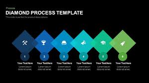 Diamond Powerpoint Template Diamond Process Powerpoint Template And Keynote Slidebazaar