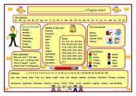 English Wall Chart English Esl Worksheets