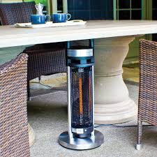 energy saver electric outdoor heater home ideas collection