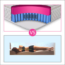 coil mattress vs spring mattress.  Mattress Memory Foam Mattress Intended Coil Vs Spring B