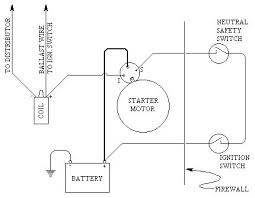 wiring diagram for starter solenoid the wiring diagram simple starter wiring diagram simple wiring diagrams for wiring diagram