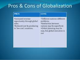 globalization pros and cons internation business globalisation acircmiddot globalization pros and cons