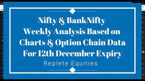 Bank Nifty Put Call Ratio Chart Nifty Banknifty Weekly Analysis With Option Strategy For
