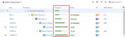 Progress Column Structure For Jira Alm Works Knowledge Base