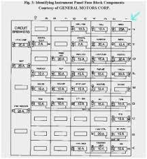 fuse box diagram for 2002 pontiac grand prix wiring diagram insider