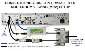 directv deca networking components for multi room viewing 1x2