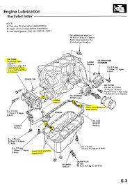 2001 ford focus wiring diagram 2001 discover your wiring diagram honda civic oil pump location