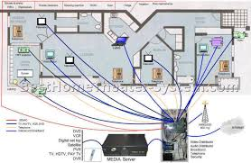 Small Picture home theater speaker layout design 4 Best Home Theater Systems