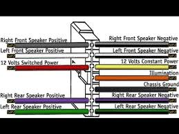 ford focus car stereo wiring color explained 2000 04 how to car stereo wiring explained in detail